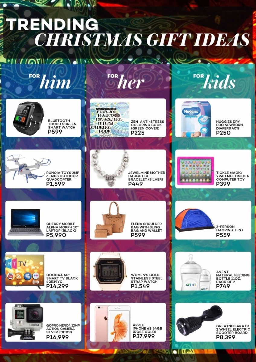 What could the Filipino Online Christmas Shopper Buy Next?